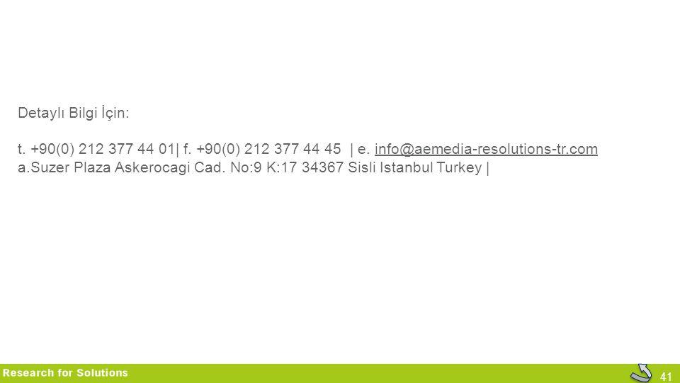 a.Suzer Plaza Askerocagi Cad. No:9 K:17 34367 Sisli Istanbul Turkey |
