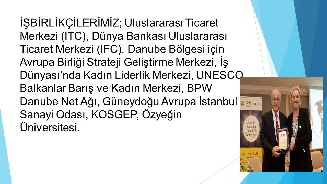 İŞBİRLİKÇİLERİMİZ; Uluslararası Ticaret Merkezi (ITC), Dünya Bankası Uluslararası Ticaret Merkezi (IFC), Danube Bölgesi için Avrupa Birliği Strateji Geliştirme Merkezi, İş Dünyası'nda Kadın Liderlik Merkezi, UNESCO Balkanlar Barış ve Kadın Merkezi, BPW Danube Net Ağı, Güneydoğu Avrupa İstanbul Sanayi Odası, KOSGEP, Özyeğin Üniversitesi.