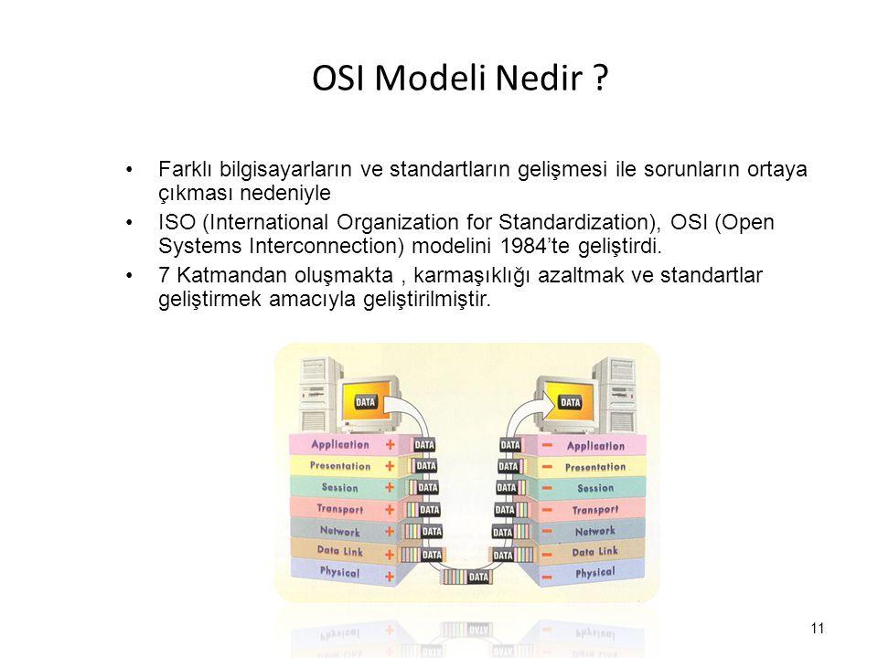 OSI Modeli Nedir Farklı bilgisayarların ve standartların gelişmesi ile sorunların ortaya çıkması nedeniyle.