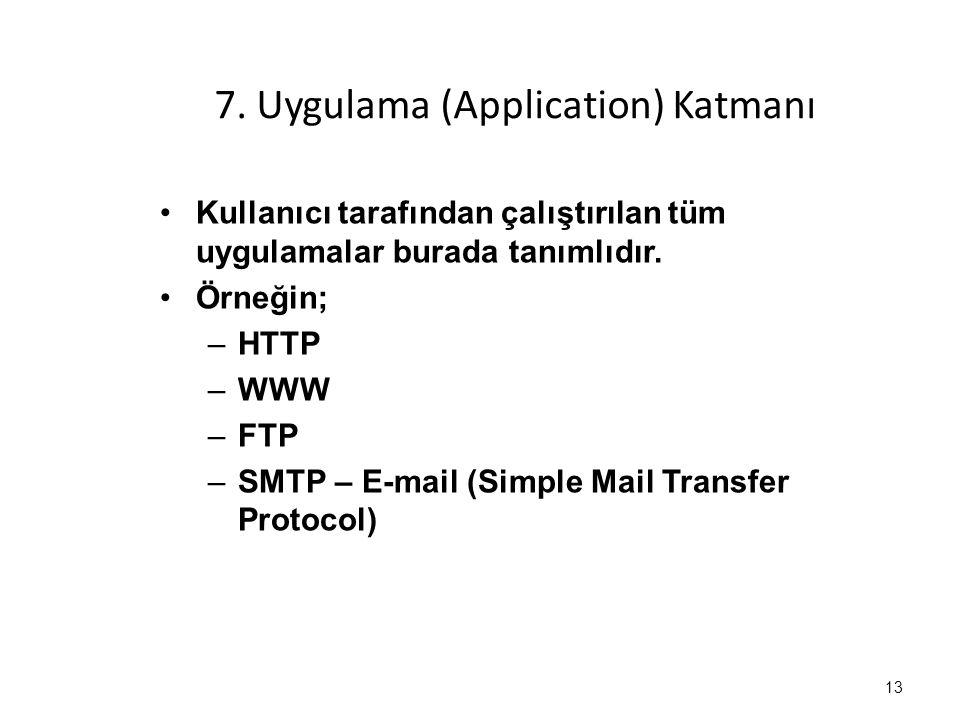 7. Uygulama (Application) Katmanı