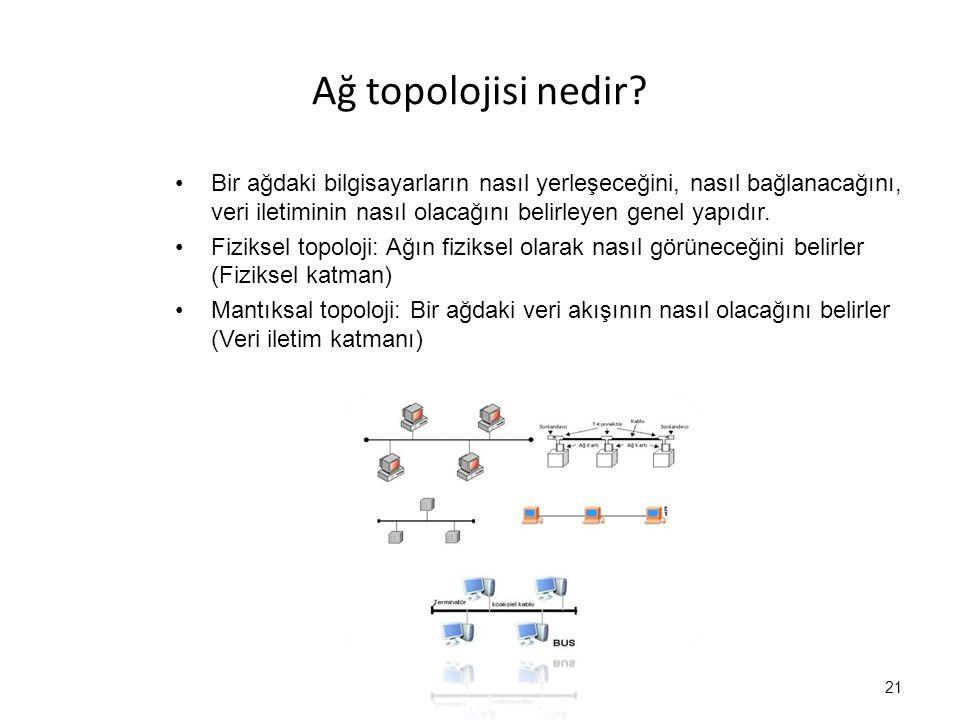 Ağ topolojisi nedir Bir ağdaki bilgisayarların nasıl yerleşeceğini, nasıl bağlanacağını, veri iletiminin nasıl olacağını belirleyen genel yapıdır.