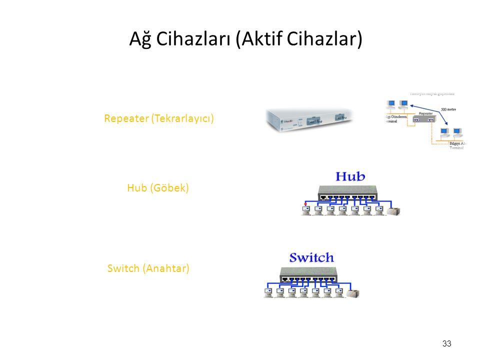 Ağ Cihazları (Aktif Cihazlar)