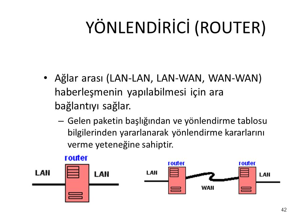 YÖNLENDİRİCİ (ROUTER)