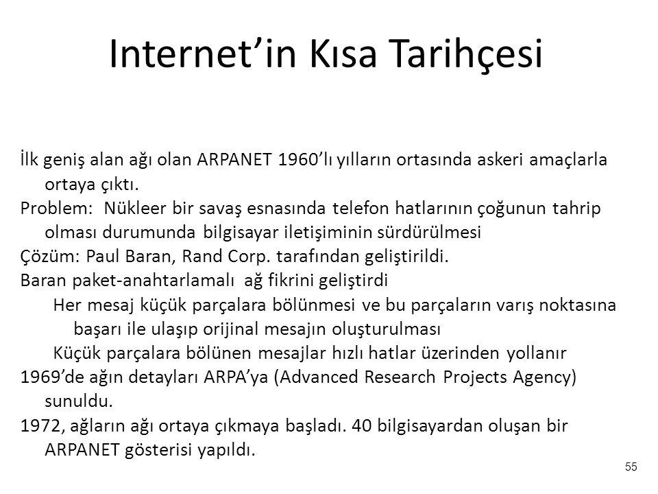 Internet'in Kısa Tarihçesi