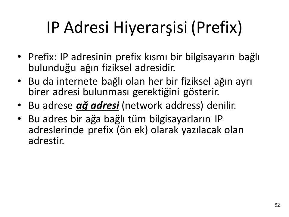 IP Adresi Hiyerarşisi (Prefix)