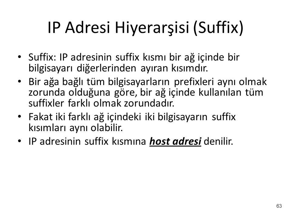 IP Adresi Hiyerarşisi (Suffix)