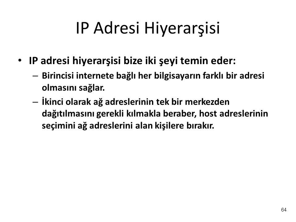 IP Adresi Hiyerarşisi IP adresi hiyerarşisi bize iki şeyi temin eder: