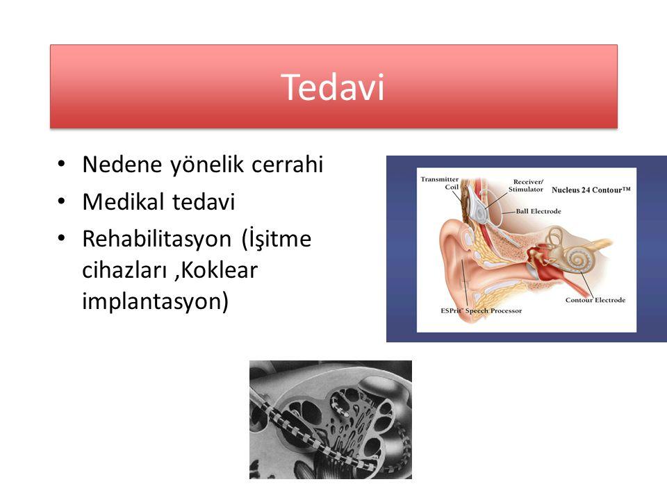 Tedavi Nedene yönelik cerrahi Medikal tedavi