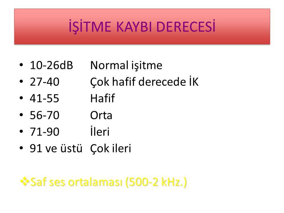 İŞİTME KAYBI DERECESİ 10-26dB Normal işitme