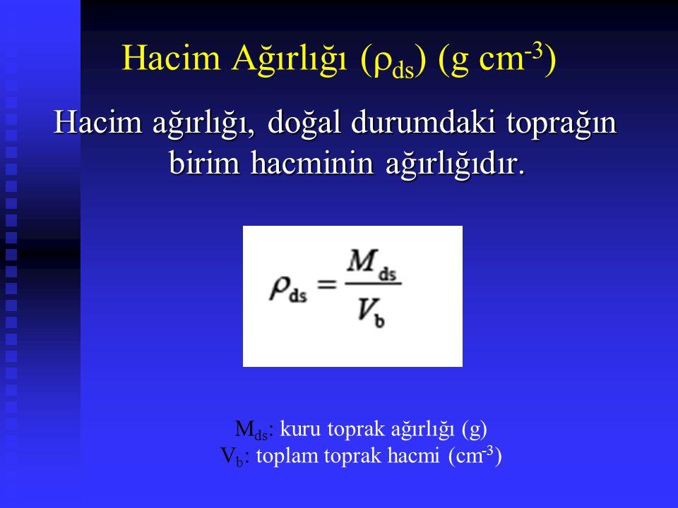 Hacim Ağırlığı (ds) (g cm-3)