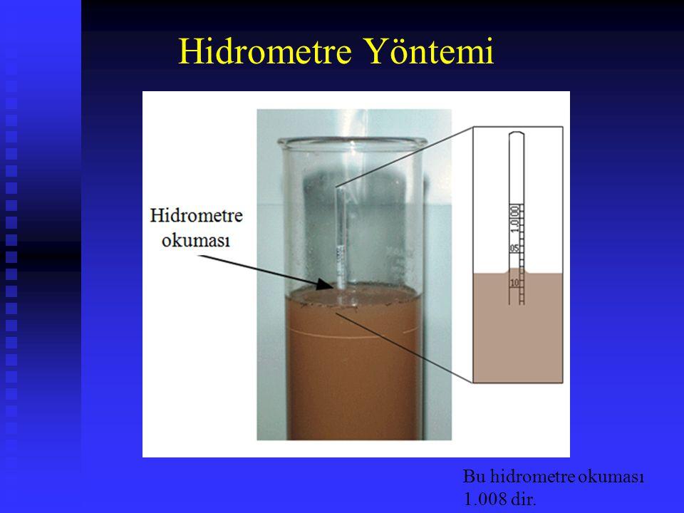 Hidrometre Yöntemi Bu hidrometre okuması 1.008 dir.