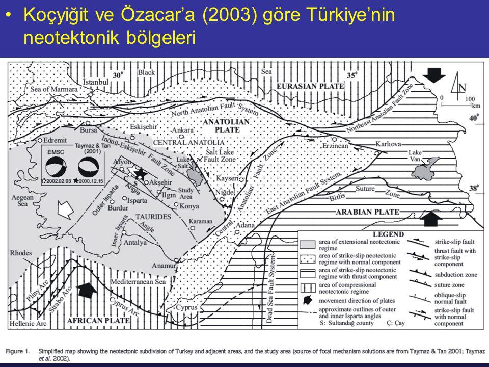 Koçyiğit ve Özacar'a (2003) göre Türkiye'nin neotektonik bölgeleri