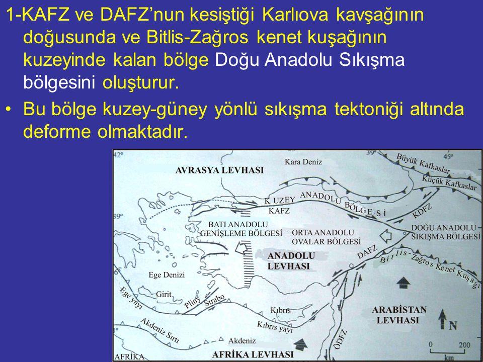 1-KAFZ ve DAFZ'nun kesiştiği Karlıova kavşağının doğusunda ve Bitlis-Zağros kenet kuşağının kuzeyinde kalan bölge Doğu Anadolu Sıkışma bölgesini oluşturur.