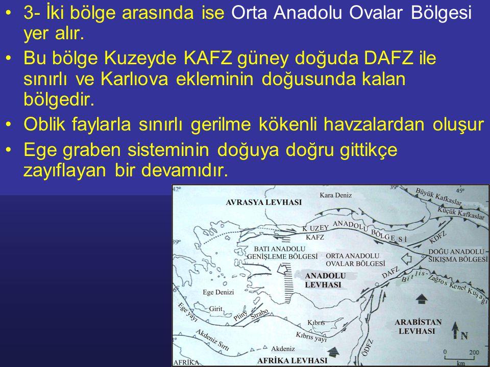 3- İki bölge arasında ise Orta Anadolu Ovalar Bölgesi yer alır.