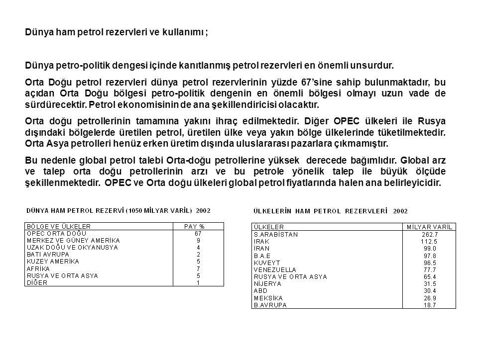 Dünya ham petrol rezervleri ve kullanımı ;