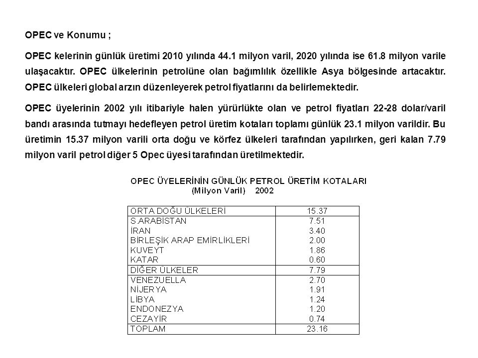 OPEC ve Konumu ;