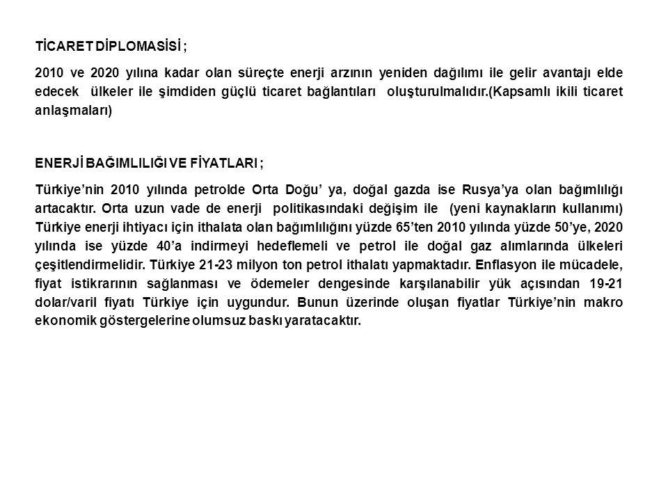 TİCARET DİPLOMASİSİ ;