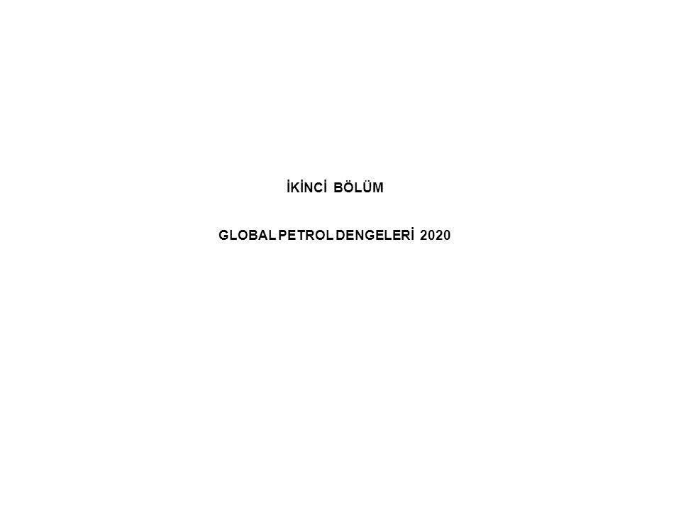 GLOBAL PETROL DENGELERİ 2020