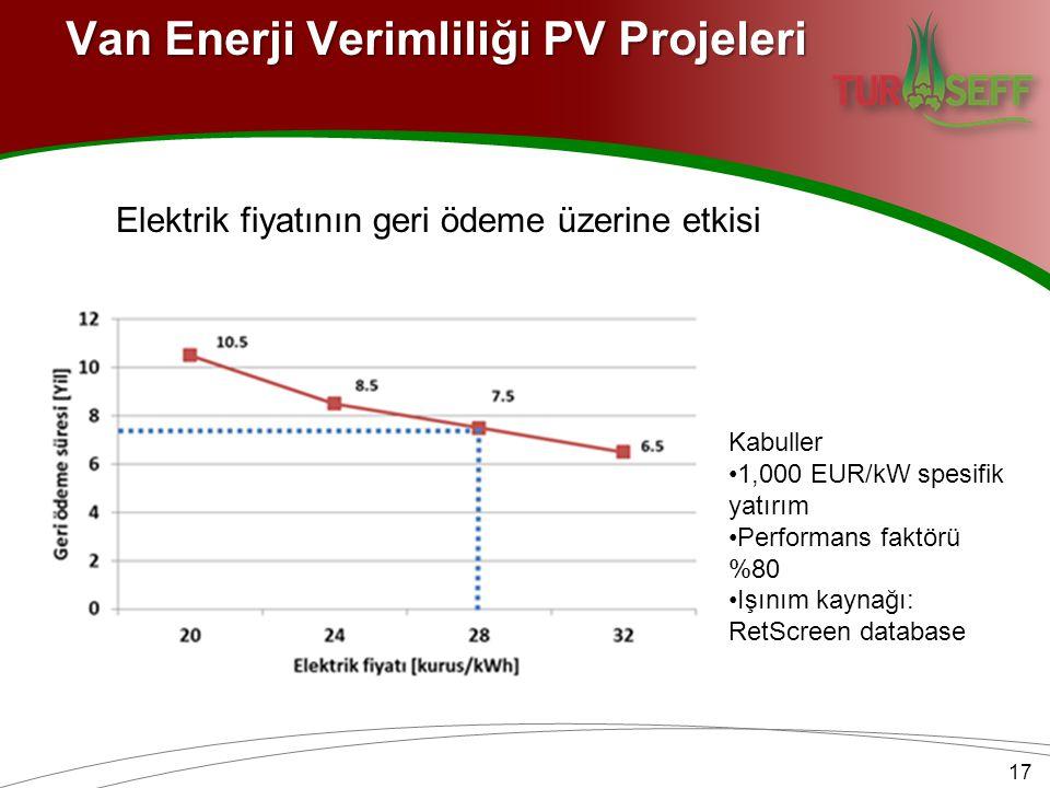 Van Enerji Verimliliği PV Projeleri