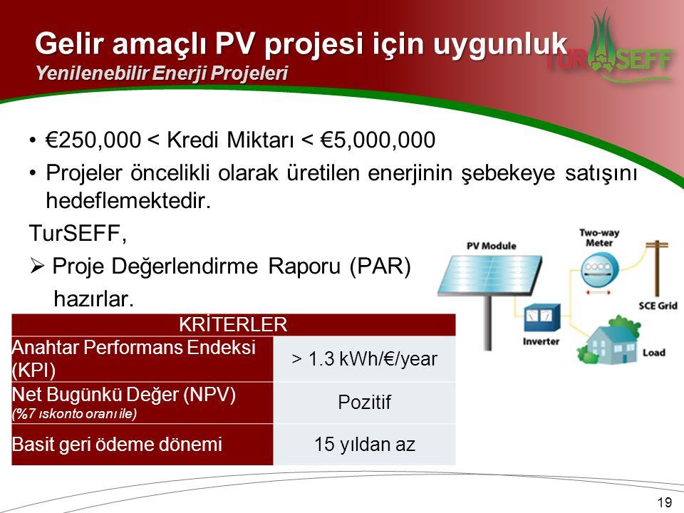 Gelir amaçlı PV projesi için uygunluk
