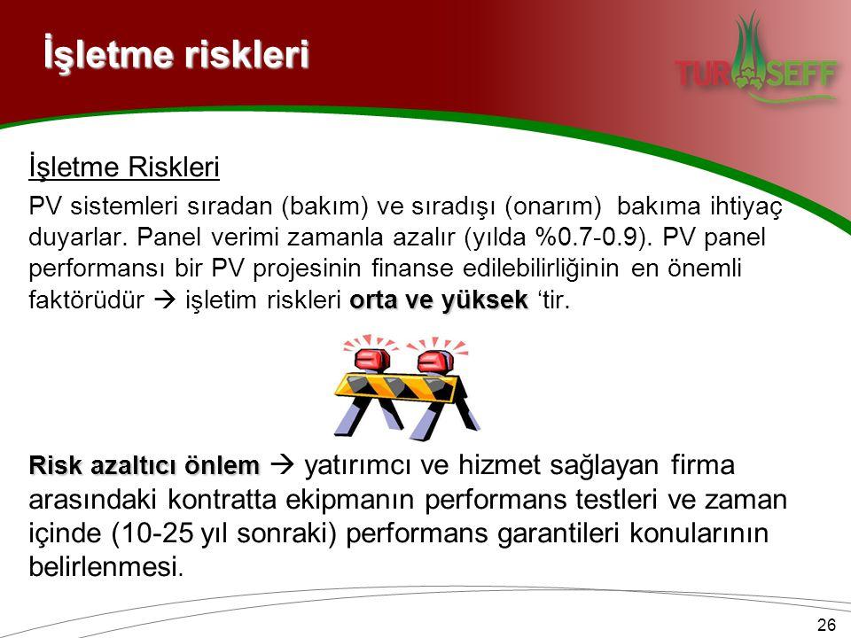 İşletme riskleri İşletme Riskleri
