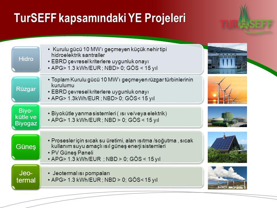 TurSEFF kapsamındaki YE Projeleri