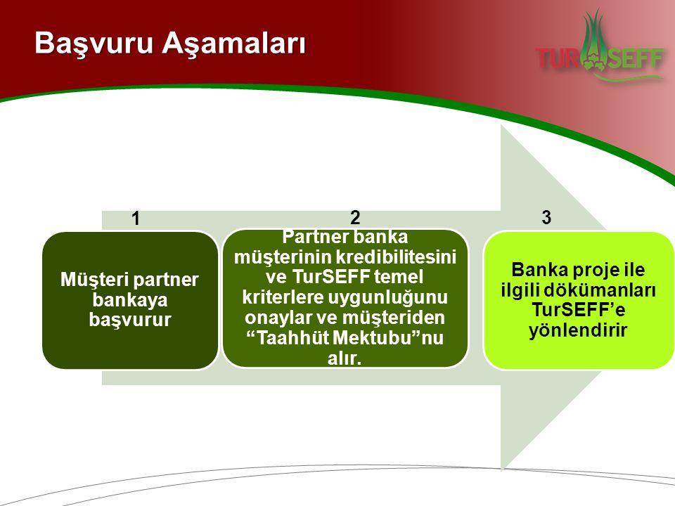 Başvuru Aşamaları Müşteri partner bankaya başvurur