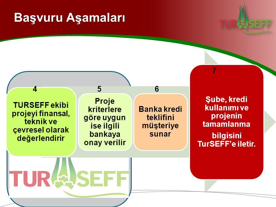 Başvuru Aşamaları TURSEFF ekibi projeyi finansal, teknik ve çevresel olarak değerlendirir.