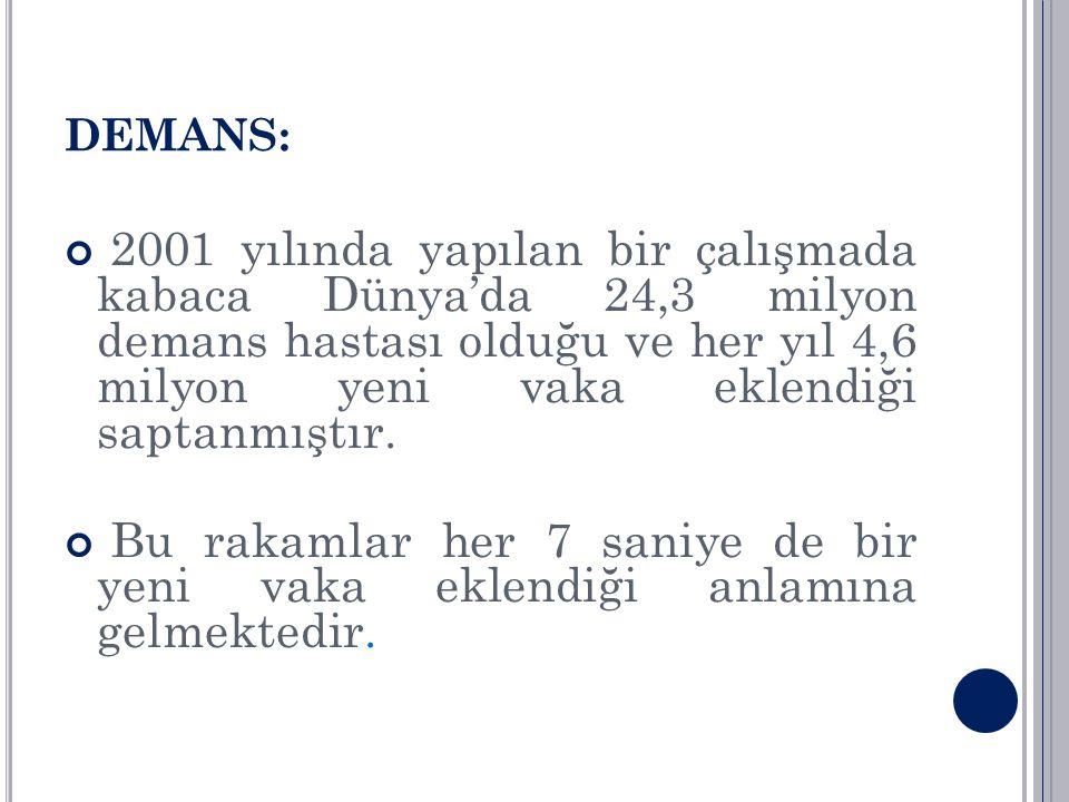 DEMANS: