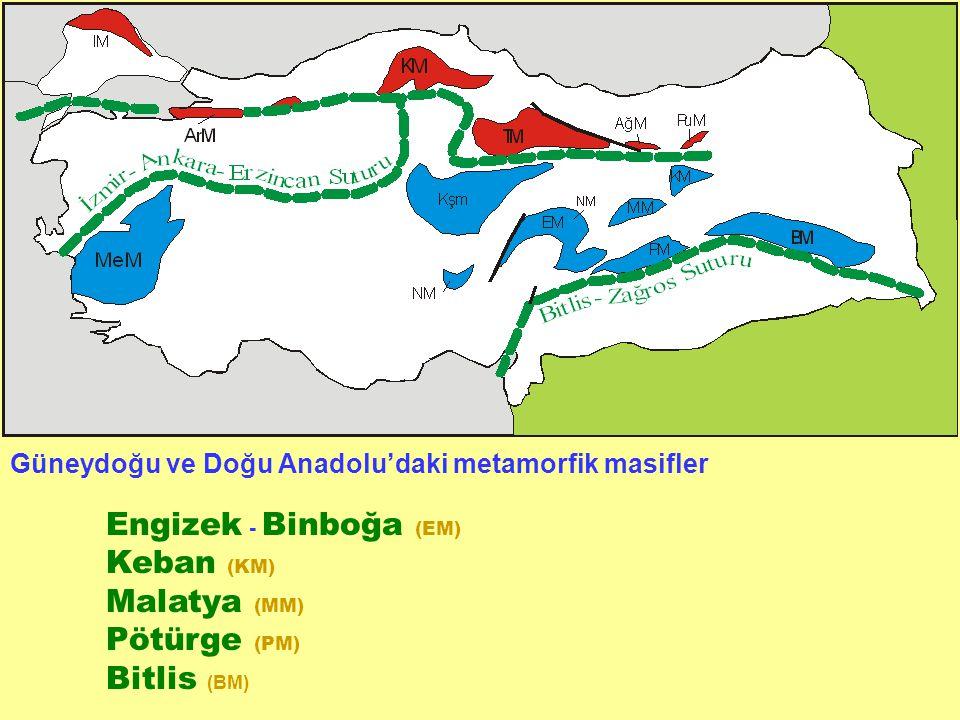 Keban (KM) Malatya (MM) Pötürge (PM) Bitlis (BM)