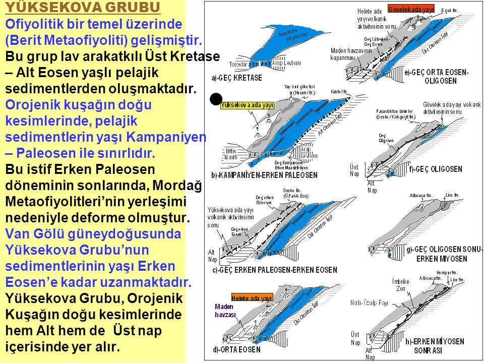 YÜKSEKOVA GRUBU Ofiyolitik bir temel üzerinde. (Berit Metaofiyoliti) gelişmiştir. Bu grup lav arakatkılı Üst Kretase.