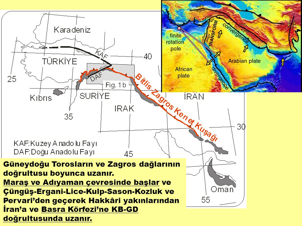 Güneydoğu Torosların ve Zagros dağlarının doğrultusu boyunca uzanır.