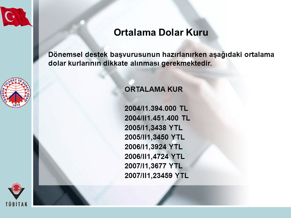 Ortalama Dolar Kuru Dönemsel destek başvurusunun hazırlanırken aşağıdaki ortalama dolar kurlarının dikkate alınması gerekmektedir.