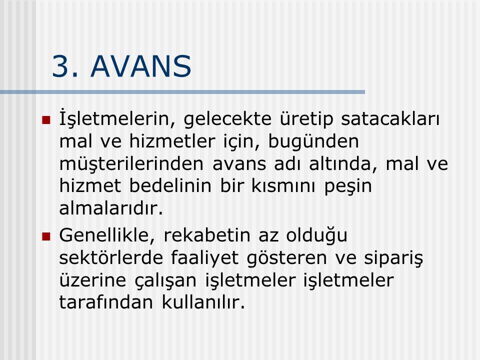 3. AVANS