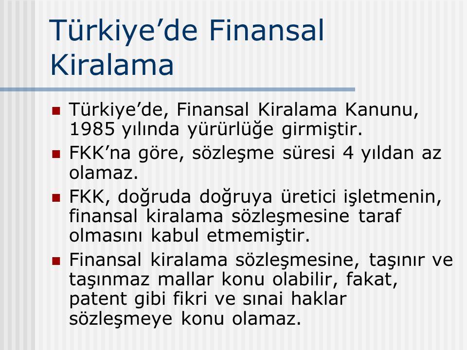 Türkiye'de Finansal Kiralama