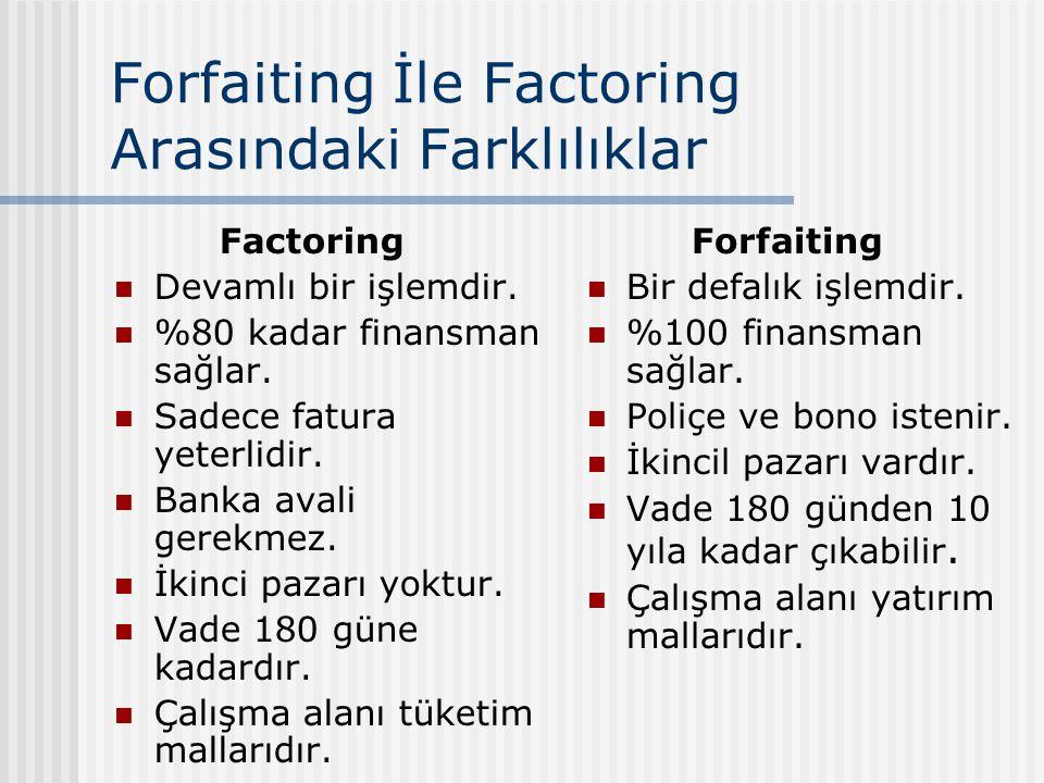 Forfaiting İle Factoring Arasındaki Farklılıklar
