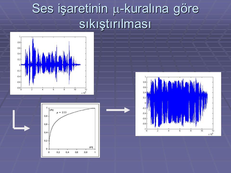 Ses işaretinin -kuralına göre sıkıştırılması