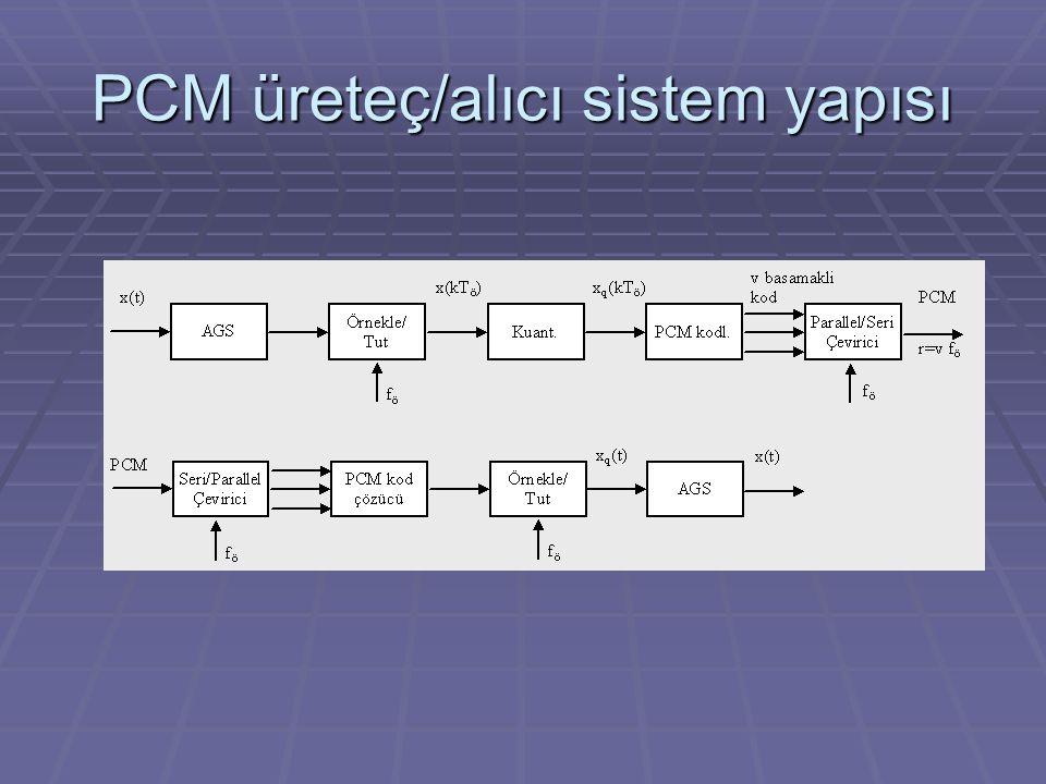 PCM üreteç/alıcı sistem yapısı