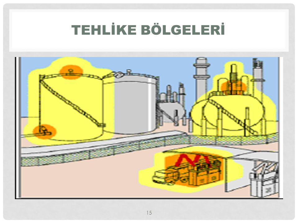 TEHLİKE BÖLGELERİ