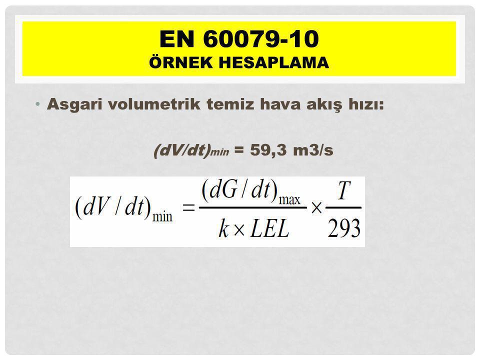 EN 60079-10 Örnek hesaplama Asgari volumetrik temiz hava akış hızı: