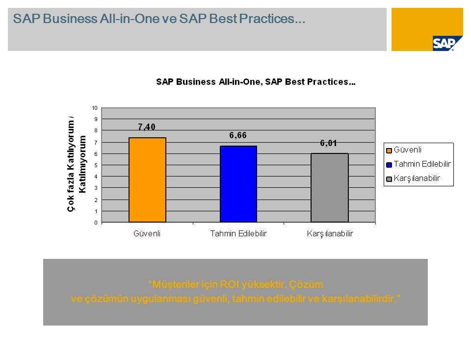 SAP Business All-in-One ve SAP Best Practices...
