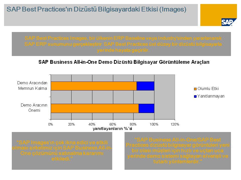 SAP Best Practices ın Dizüstü Bilgisayardaki Etkisi (Images)