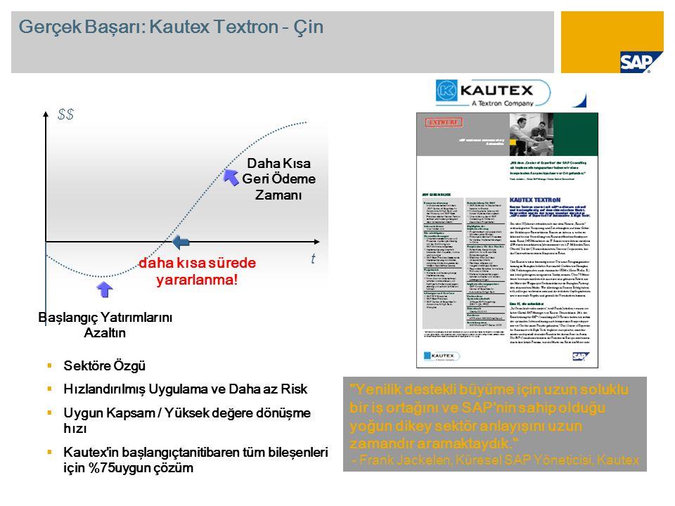 Gerçek Başarı: Kautex Textron - Çin