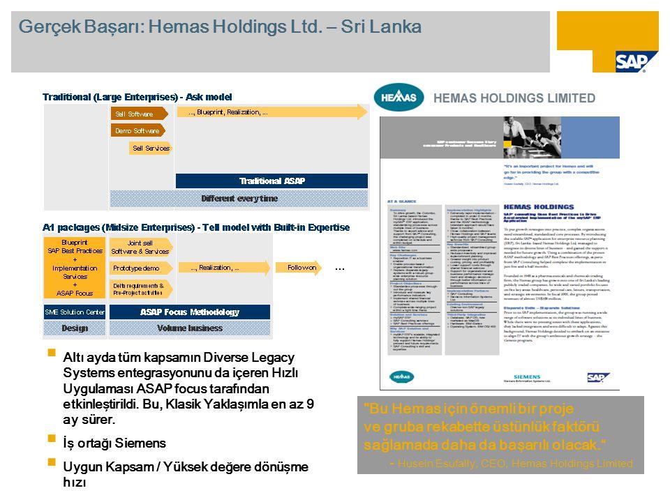 Gerçek Başarı: Hemas Holdings Ltd. – Sri Lanka