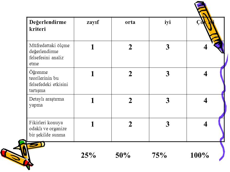 1 2 3 4 25% 50% 75% 100% Değerlendirme kriteri zayıf orta iyi Çok iyi