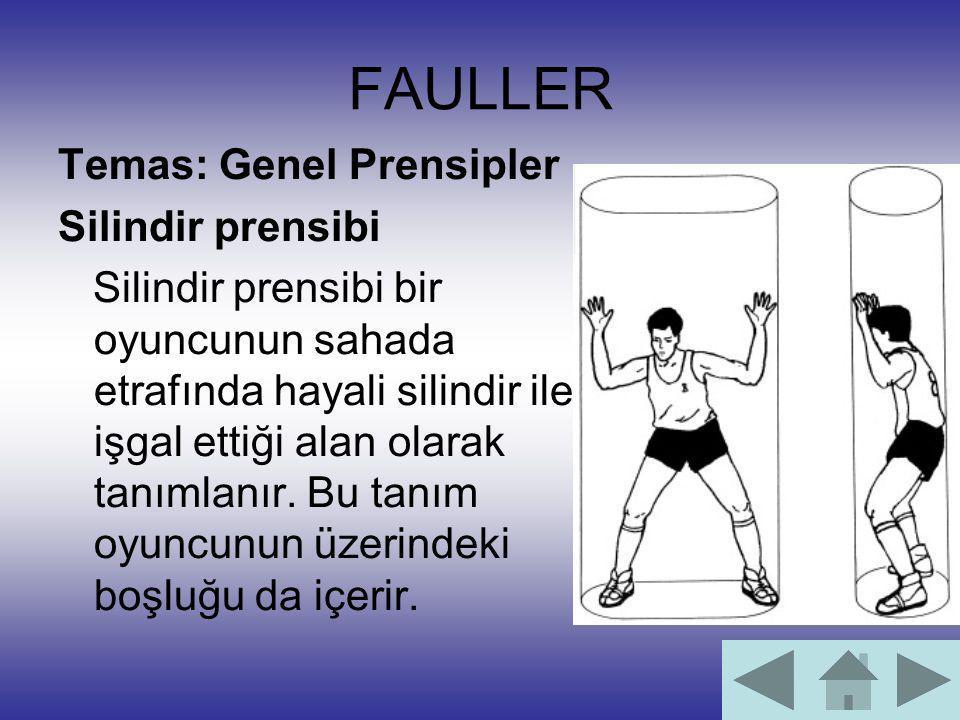 FAULLER Temas: Genel Prensipler Silindir prensibi