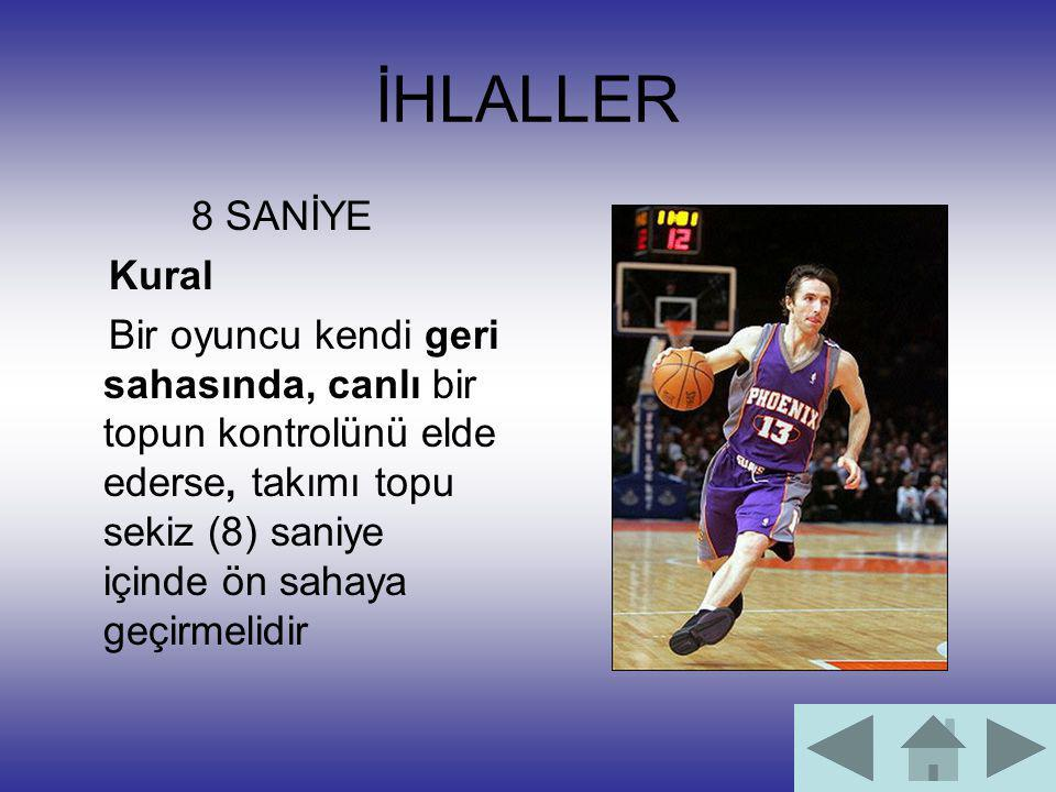 İHLALLER 8 SANİYE. Kural.