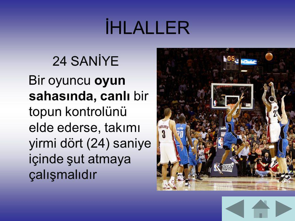 İHLALLER 24 SANİYE.