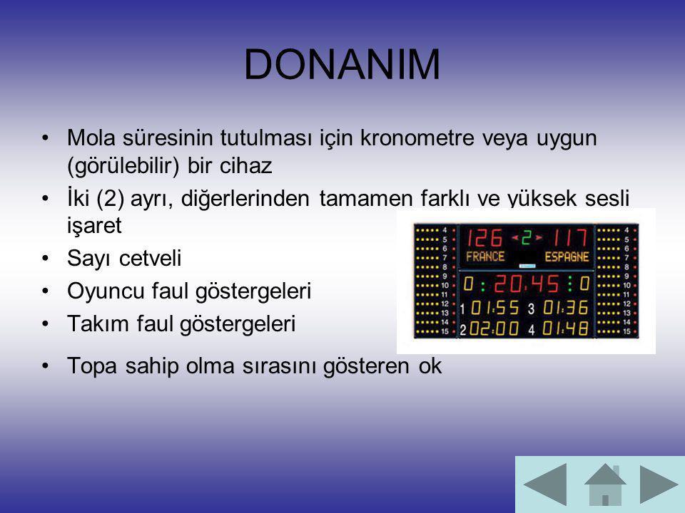 DONANIM Mola süresinin tutulması için kronometre veya uygun (görülebilir) bir cihaz.