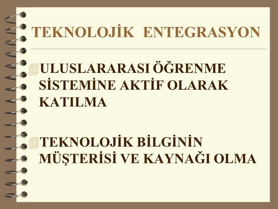 TEKNOLOJİK ENTEGRASYON